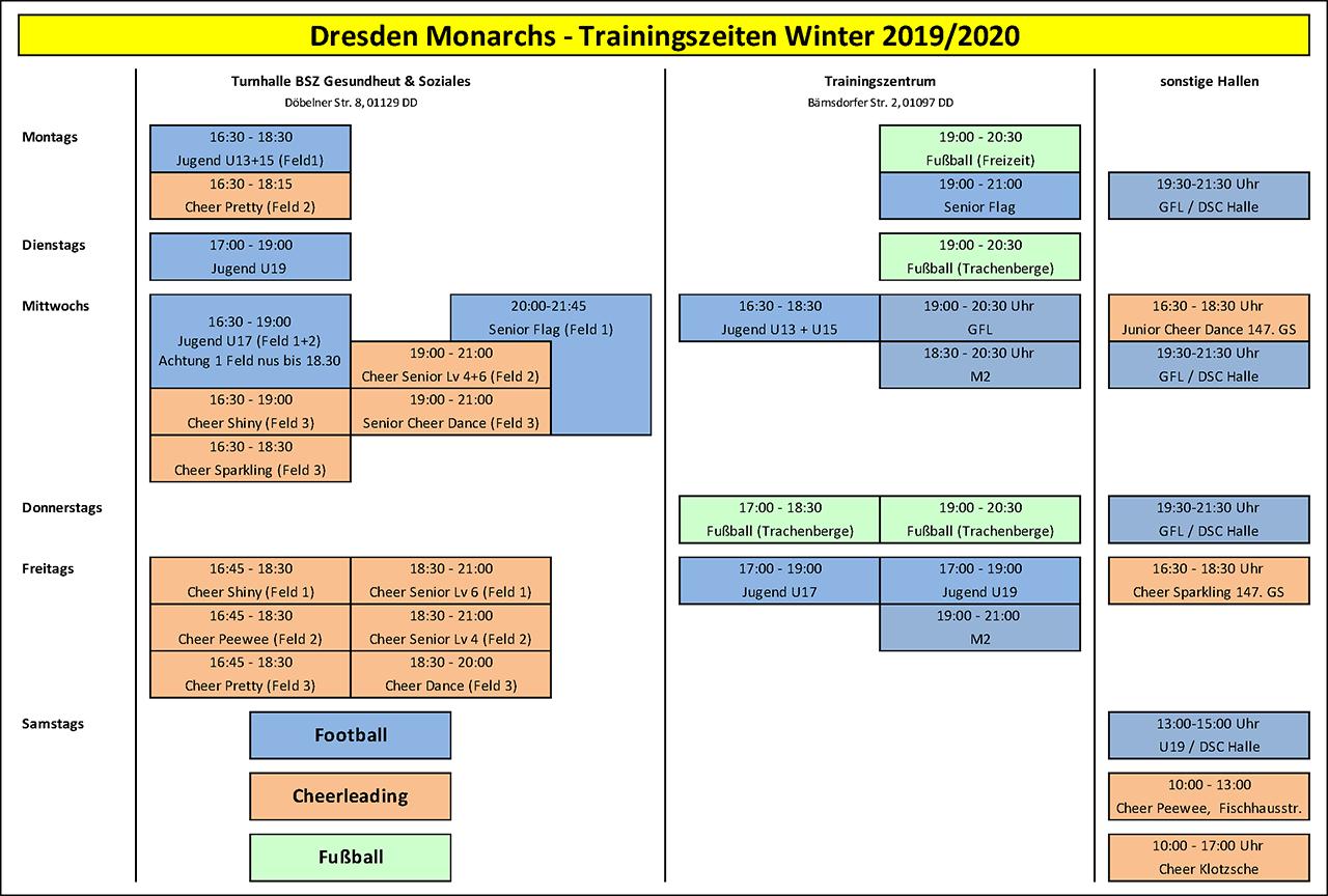 Dresden Monarchs Spielplan